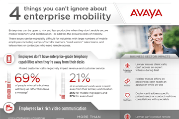 Avaya: 4 Things You Can't Ignore About Enterprise Mobility