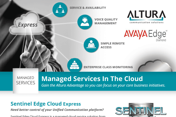 Altura Sentinel Edge Cloud Express