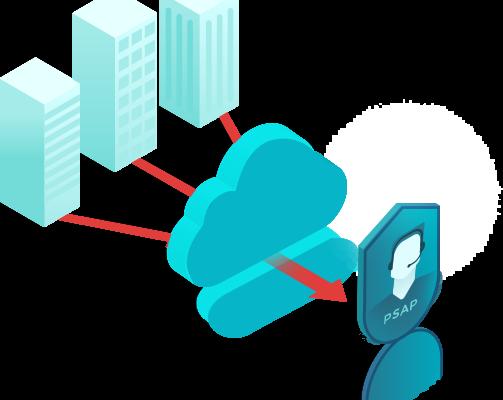 E911 Cloud Based