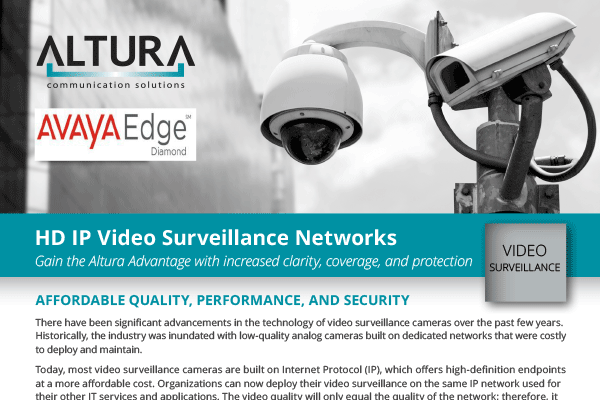 HD IP Video Surveillance Networks