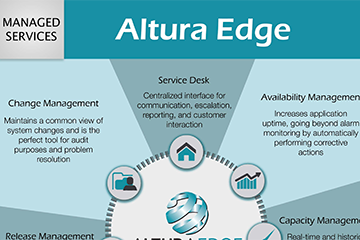 Altura Edge Managed Services