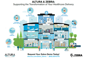 Altura Zebra Infographic